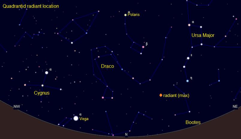 meteor radiant